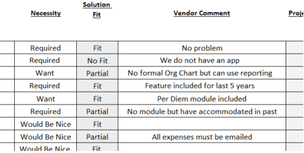 fit gap template software implementations