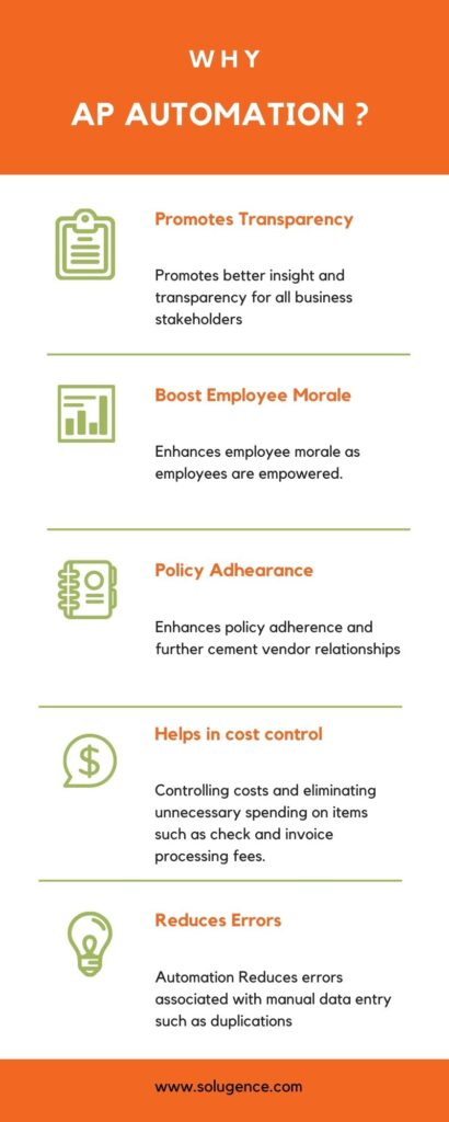 Infographic on Why AP Automation?