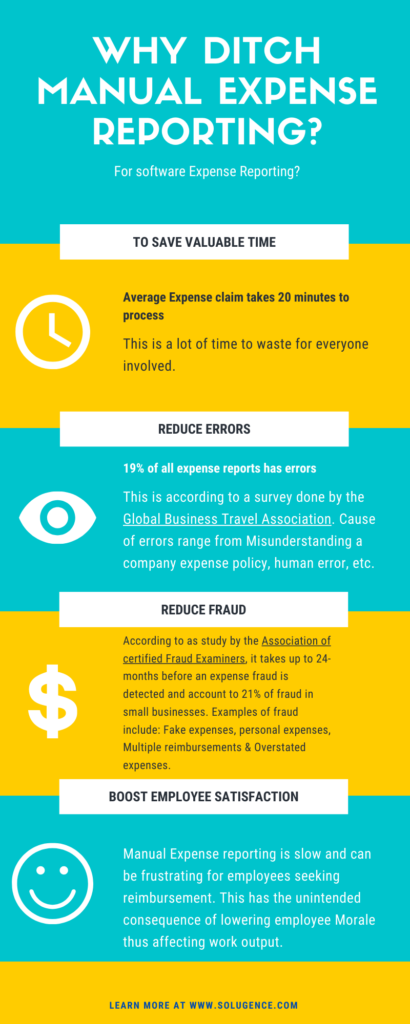 Why Ditch Manual Expense Reporting?